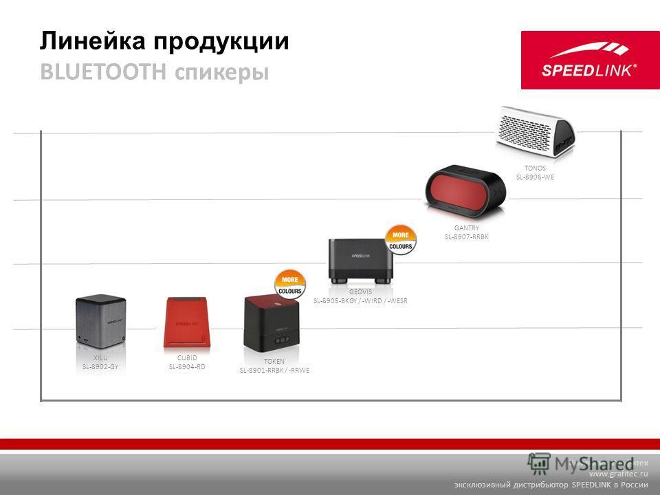 Компания Графитек www.grafitec.ru эксклюзивный дистрибьютор SPEEDLINK в России Линейка продукции BLUETOOTH спикеры TONOS SL-8906-WE CUBID SL-8904-RD XILU SL-8902-GY GEOVIS SL-8905-BKGY / -WIRD / -WESR GANTRY SL-8907-RRBK TOKEN SL-8901-RRBK / -RRWE
