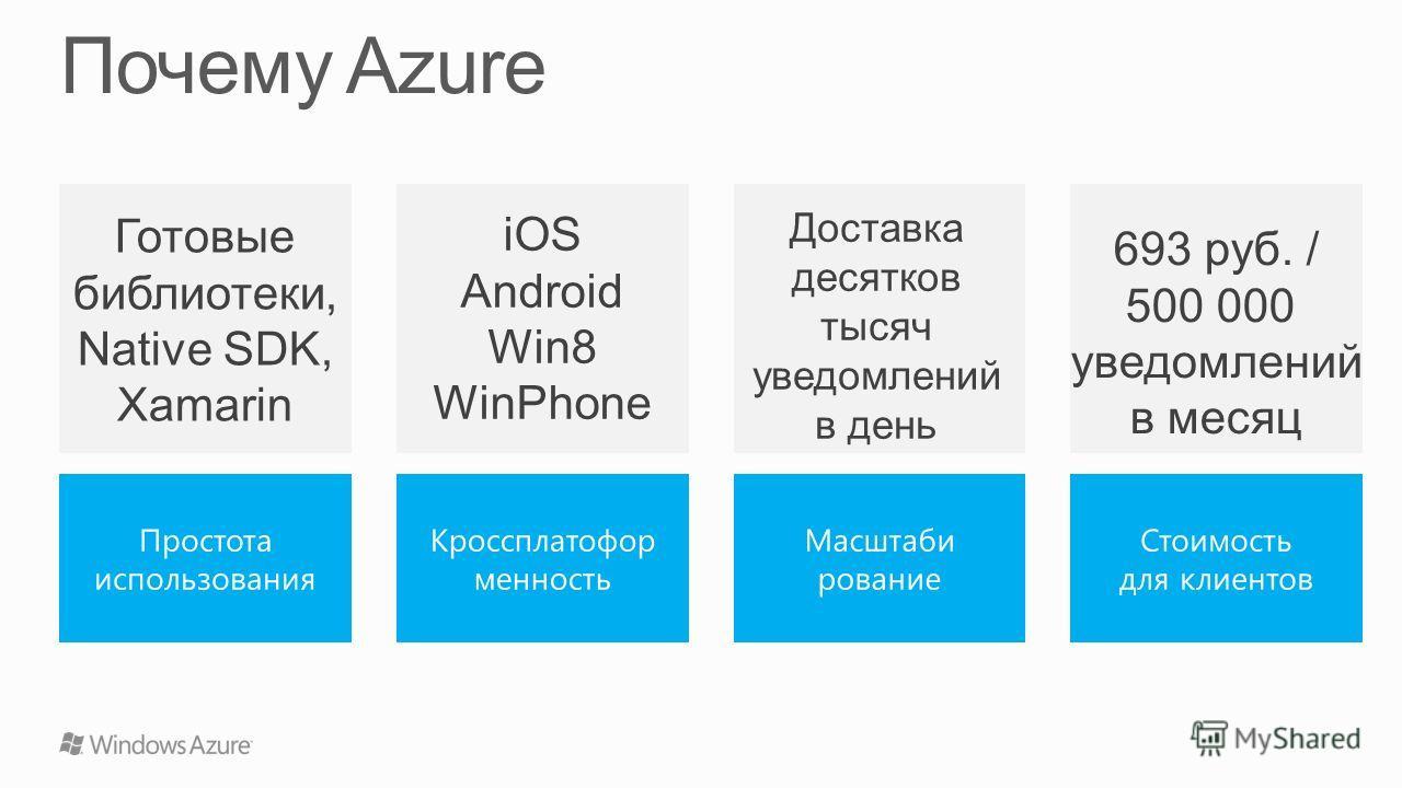 Доставка десятков тысяч уведомлений в день iOS Android Win8 WinPhone Готовые библиотеки, Native SDK, Xamarin 693 руб. / 500 000 уведомлений в месяц