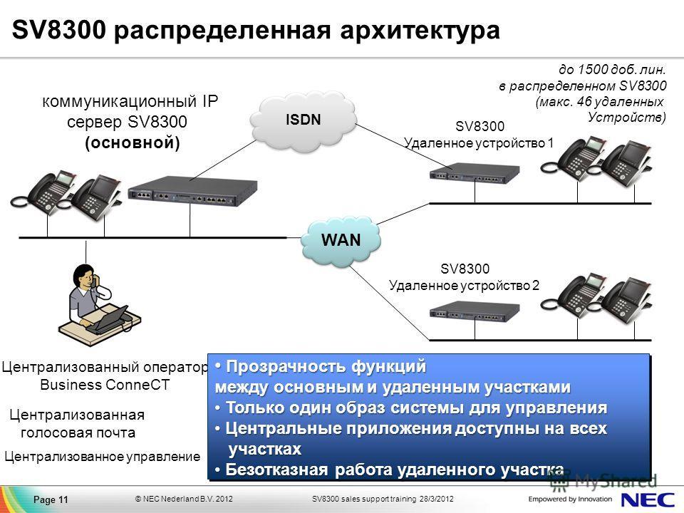 SV8300 sales support training 28/3/2012© NEC Nederland B.V. 2012 Page 11 SV8300 Удаленное устройство 2 SV8300 распределенная архитектура Централизованный оператор Business ConneCT коммуникационный IP сервер SV8300 (основной) ISDN SV8300 Удаленное уст