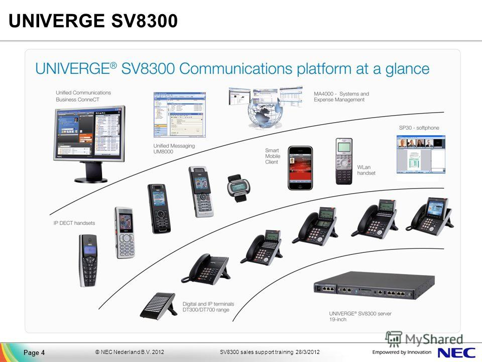 SV8300 sales support training 28/3/2012© NEC Nederland B.V. 2012 Page 4 UNIVERGE SV8300