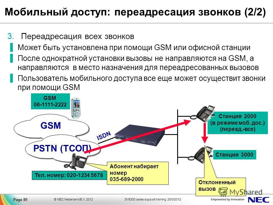 SV8300 sales support training 28/3/2012© NEC Nederland B.V. 2012 Page 89 Мобильный доступ: переадресация звонков (2/2) 3. Переадресация всех звонков Может быть установлена при помощи GSM или офисной станции После однократной установки вызовы не напра