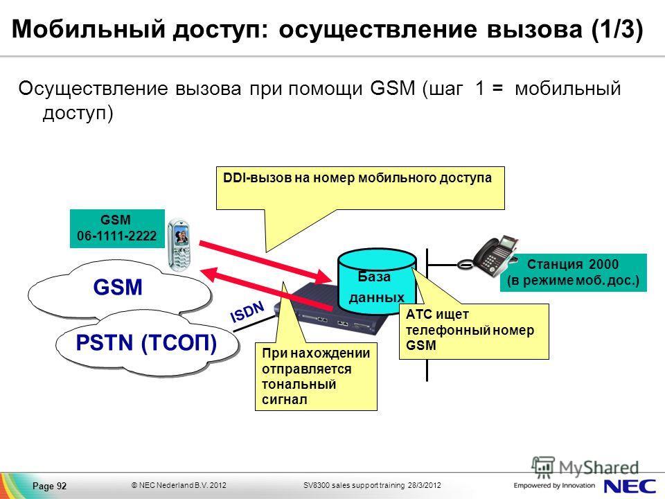 SV8300 sales support training 28/3/2012© NEC Nederland B.V. 2012 Page 92 Мобильный доступ: осуществление вызова (1/3) Осуществление вызова при помощи GSM (шаг 1 = мобильный доступ) DDI-вызов на номер мобильного доступа GSM PSTN (ТСОП) ISDN Станция 20