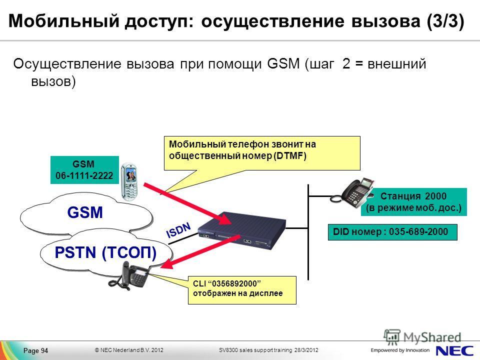 SV8300 sales support training 28/3/2012© NEC Nederland B.V. 2012 Page 94 Мобильный доступ: осуществление вызова (3/3) Осуществление вызова при помощи GSM (шаг 2 = внешний вызов) GSM PSTN (ТСОП) ISDN Станция 2000 (в режиме моб. дос.) GSM 06-1111-2222