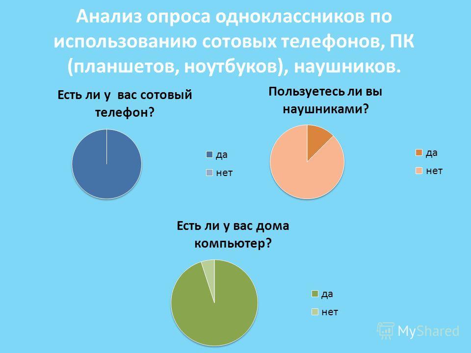 Анализ опроса одноклассников по использованию сотовых телефонов, ПК (планшетов, ноутбуков), наушников.