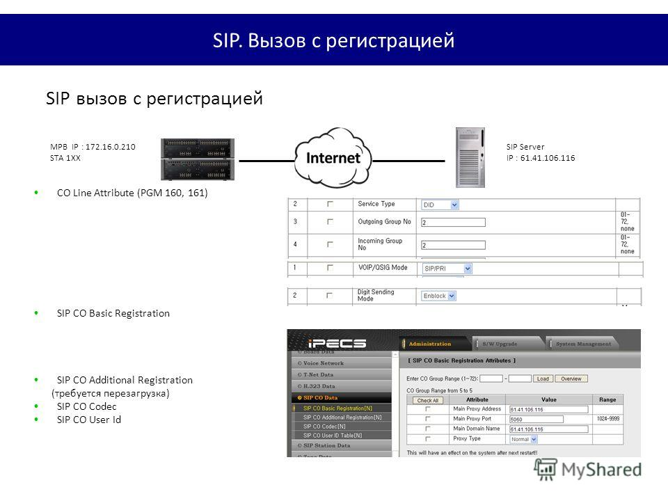 SIP вызов с регистрацией MPB IP : 172.16.0.210 STA 1XX SIP Server IP : 61.41.106.116 CO Line Attribute (PGM 160, 161) SIP CO Basic Registration SIP CO Additional Registration (требуется перезагрузка) SIP CO Codec SIP CO User Id SIP. Вызов с регистрац