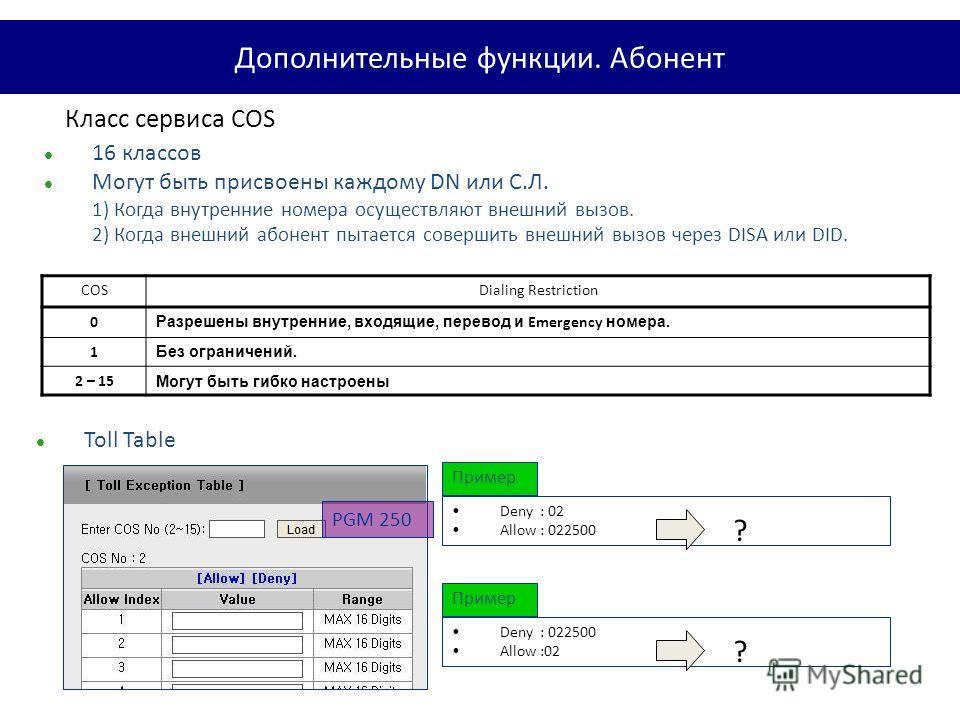 Класс сервиса COS 16 классов Могут быть присвоены каждому DN или С.Л. 1) Когда внутренние номера осуществляют внешний вызов. 2) Когда внешний абонент пытается совершить внешний вызов через DISA или DID. COSDialing Restriction 0 Разрешены внутренние,