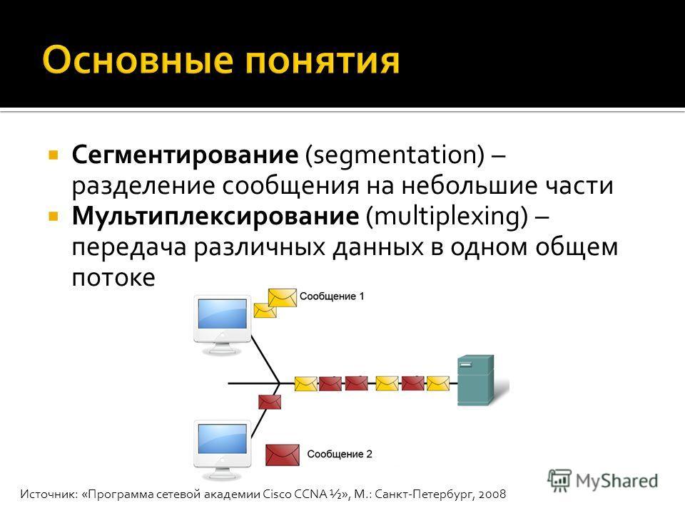 Сегментирование (segmentation) – разделение сообщения на небольшие части Мультиплексирование (multiplexing) – передача различных данных в одном общем потоке Источник: «Программа сетевой академии Cisco CCNA ½», М.: Санкт-Петербург, 2008