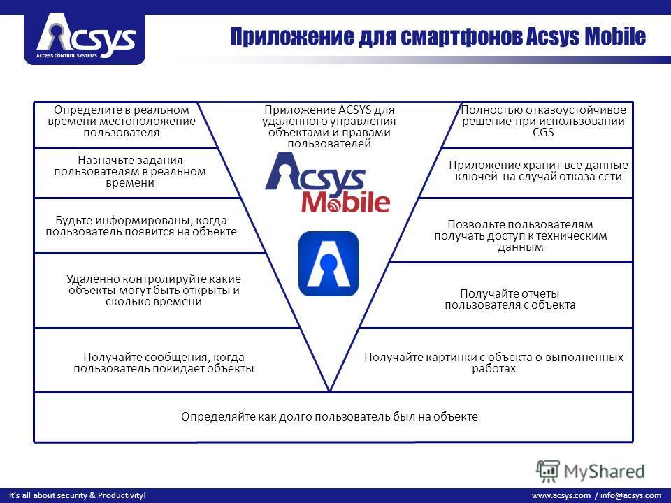 13 www.acsys.com / info@acsys.comIts all about security & Productivity! Приложение для смартфонов Acsys Mobile Определите в реальном времени местоположение пользователя Будьте информированы, когда пользователь появится на объекте Определяйте как долг