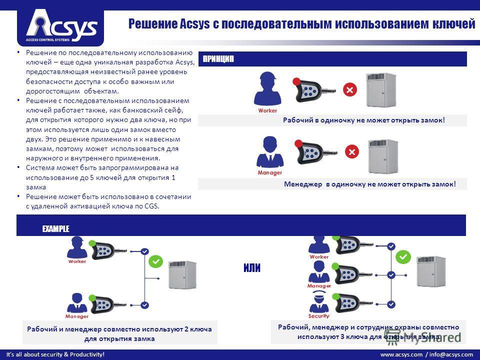 27 www.acsys.com / info@acsys.comIts all about security & Productivity! Решение по последовательному использованию ключей – еще одна уникальная разработка Acsys, предоставляющая неизвестный ранее уровень безопасности доступа к особо важным или дорого