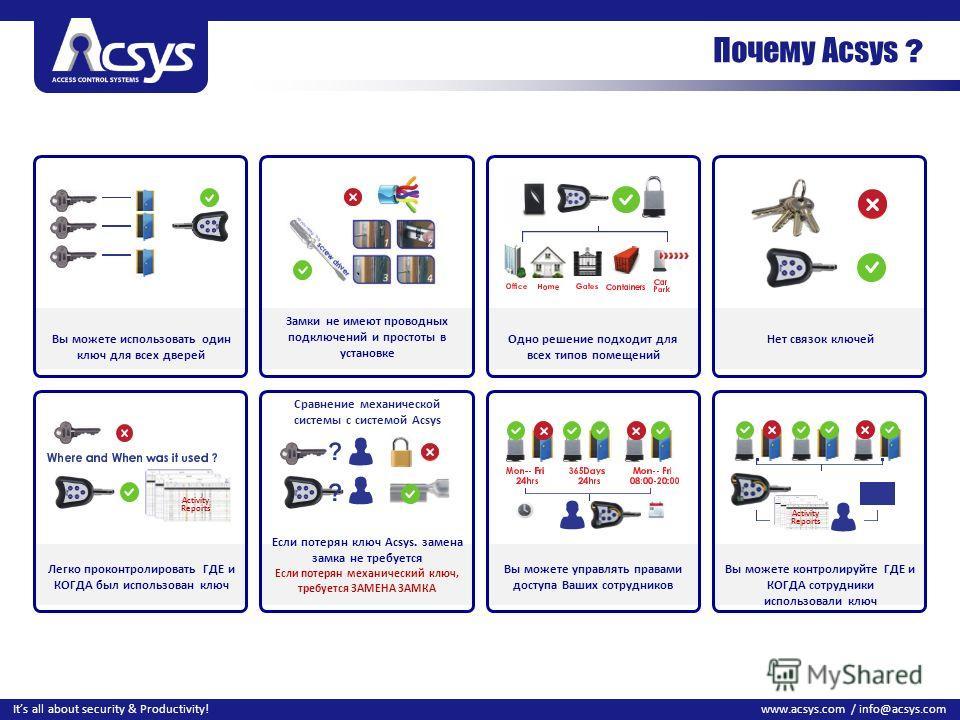 55 www.acsys.com / info@acsys.comIts all about security & Productivity! Почему Acsys ? Вы можете использовать один ключ для всех дверей Замки не имеют проводных подключений и простоты в установке Одно решение подходит для всех типов помещений Нет свя