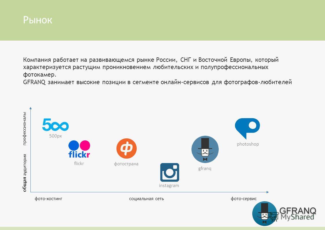 Рынок Компания работает на развивающемся рынке России, СНГ и Восточной Европы, который характеризуется растущим проникновением любительских и полупрофессиональных фотокамер. GFRANQ занимает высокие позиции в сегменте онлайн-сервисов для фотографов-лю