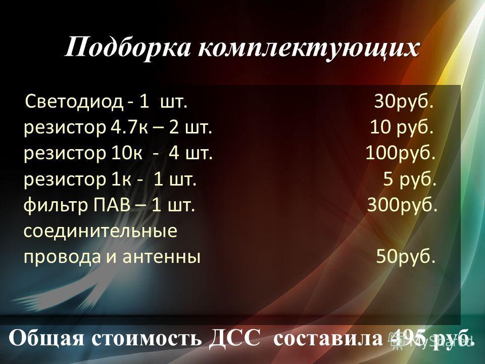 Подборка комплектующих Общая стоимость ДСС составила 495 руб. Светодиод - 1 шт. 30 руб. резистор 4.7 к – 2 шт. 10 руб. резистор 10 к - 4 шт. 100 руб. резистор 1 к - 1 шт. 5 руб. фильтр ПАВ – 1 шт. 300 руб. соединительные провода и антенны 50 руб.