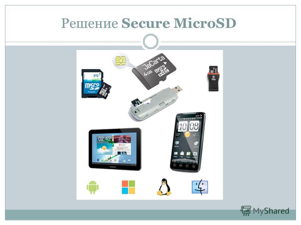 Решение Secure MicroSD