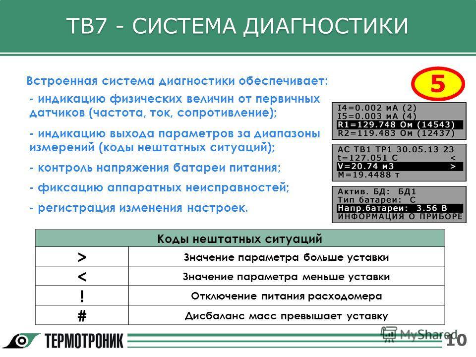ТВ7 - СИСТЕМА ДИАГНОСТИКИ 10 Встроенная система диагностики обеспечивает: - индикацию выхода параметров за диапазоны измерений (коды нештатных ситуаций); - контроль напряжения батареи питания; - индикацию физических величин от первичных датчиков (час