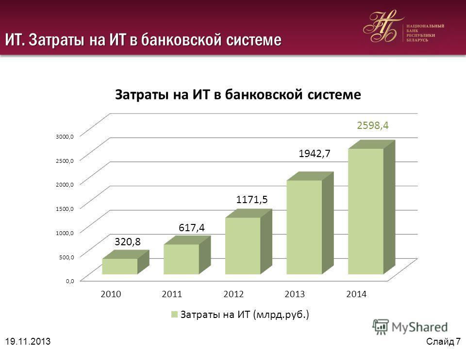 ИТ. Затраты на ИТ в банковской системе 19.11.2013Слайд 7