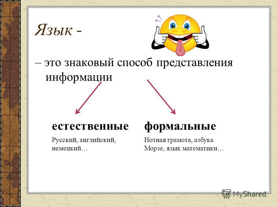 Язык - – это знаковый способ представления информации естественные формальные Русский, английский, немецкий… Нотная грамота, азбука Морзе, язык математики…