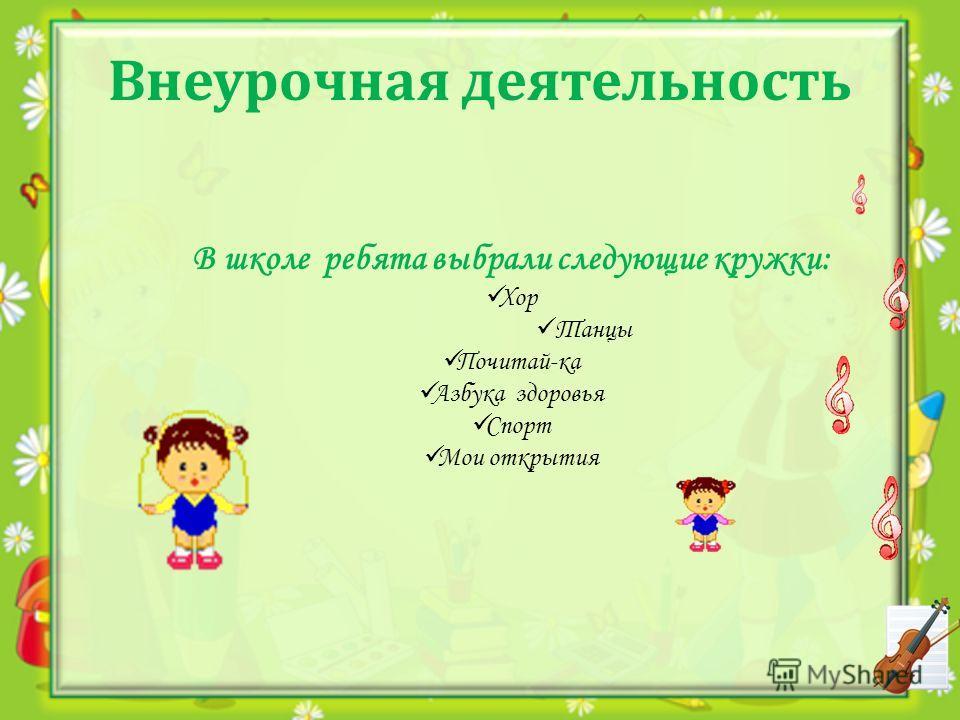 Внеурочная деятельность В школе ребята выбрали следующие кружки: Хор Танцы Почитай-ка Азбука здоровья Спорт Мои открытия