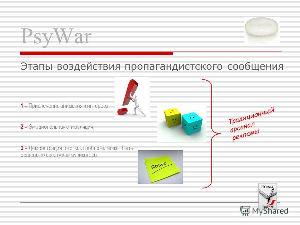 PsyWar 1 – Привлечение внимания и интереса; 2 – Эмоциональная стимуляция; 3 – Демонстрация того, как проблема может быть решена по совету коммуникатора. Этапы воздействия пропагандистского сообщения Традиционный арсенал рекламы