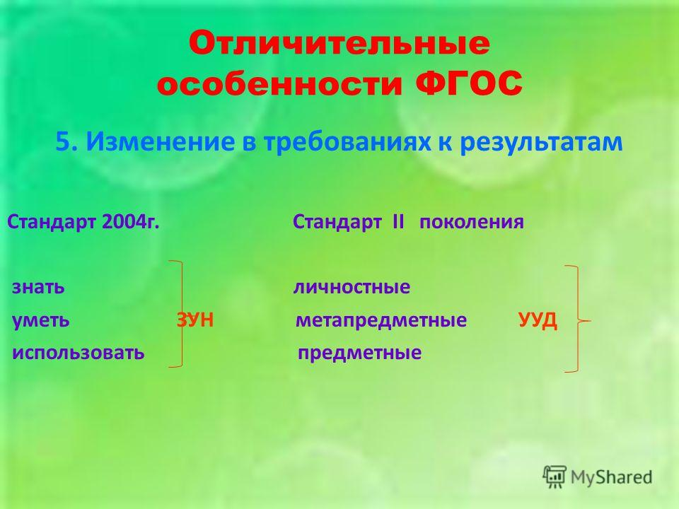 Отличительные особенности ФГОС 5. Изменение в требованиях к результатам Стандарт 2004 г. Стандарт II поколения знать личностные уметь ЗУН метапредметные УУД использовать предметные