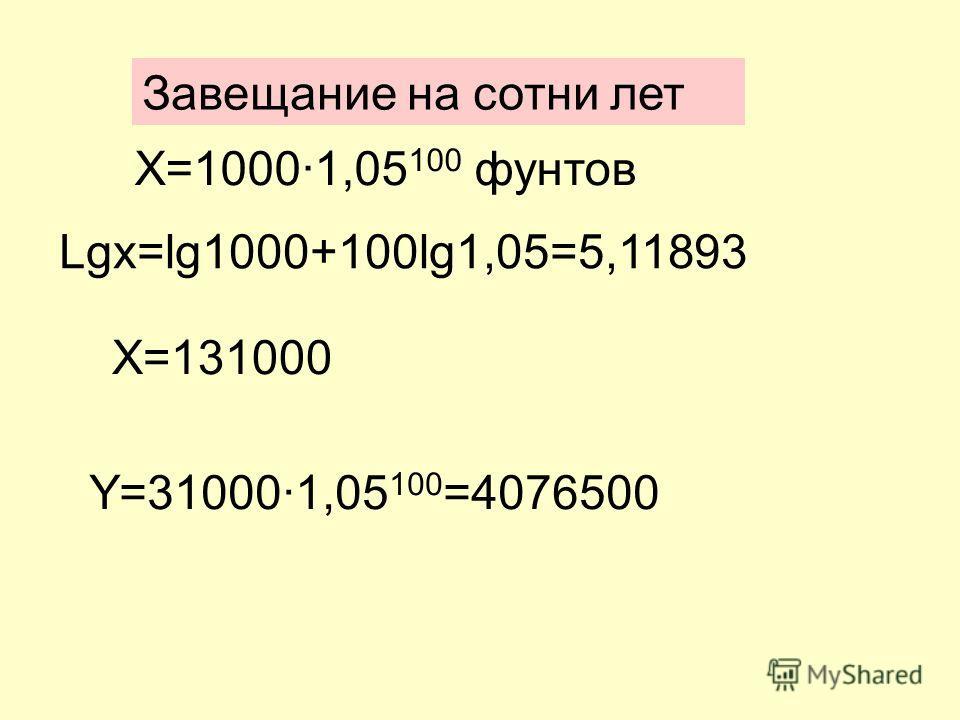 Завещание на сотни лет Х=10001,05 100 фунтов Lgx=lg1000+100lg1,05=5,11893 X=131000 Y=310001,05 100 =4076500