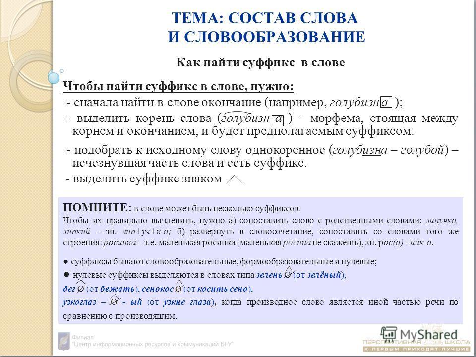 ТЕМА: СОСТАВ СЛОВА И СЛОВООБРАЗОВАНИЕ Как найти суффикс в слове Чтобы найти суффикс в слове, нужно: - сначала найти в слове окончание (например, голубизн а ); - выделить корень слова (голубизн а ) – морфема, стоящая между корнем и окончанием, и будет