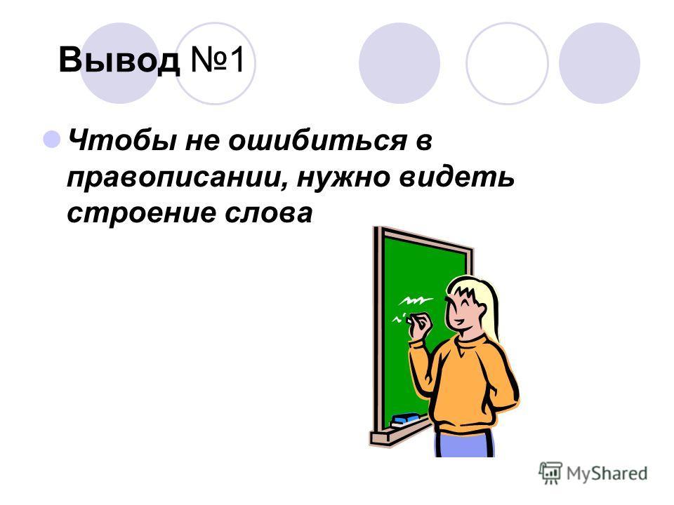 Вывод 1 Чтобы не ошибиться в правописании, нужно видеть строение слова