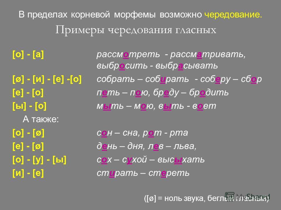 Примеры чередования гласных [о] - [а]рассмотреть - рассматривать, выбросить - выбрасывать [ø] - [и] - [е] -[о] собрать – собирать - соберу – сбор [е] - [о] петь – пою, бреду – бродить [ы] - [о] мыть – мою, выть - воет А также: [о] - [ø]сон – сна, рот