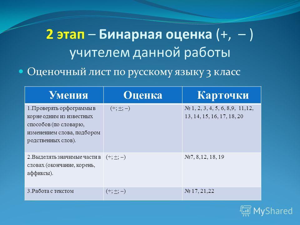 2 этап – Бинарная оценка (+, – ) учителем данной работы Оценочный лист по русскому языку 3 класс Умения Оценка Карточки 1. Проверять орфограммы в корне одним из известных способов (по словарю, изменением слова, подбором родственных слов). (+; +; –) 1