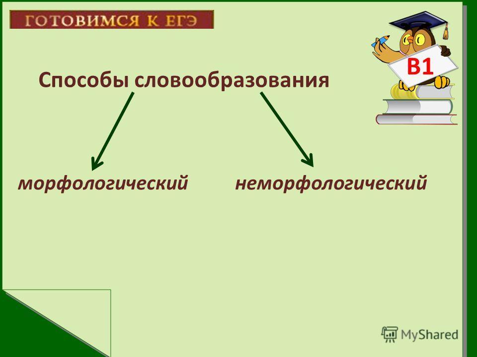 В1 Способы словообразования морфологический неморфологический