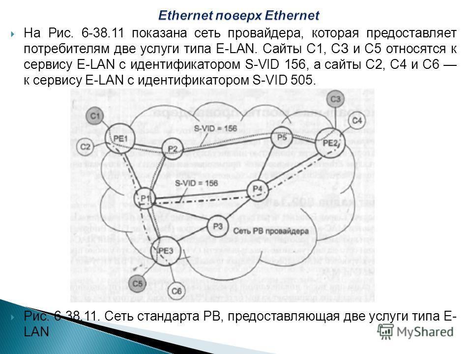 На Рис. 6-38.11 показана сеть провайдера, которая предоставляет потребителям две услуги типа E-LAN. Сайты С1, СЗ и С5 относятся к сервису E-LAN с идентификатором S-VID 156, а сайты С2, С4 и С6 к сервису E-LAN с идентификатором S-VID 505. Рис. 6-38.11