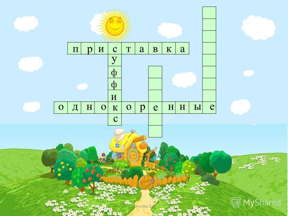 п р и с т а в к а о д н о о р н н ы е ке у ф ф и с Часть слова, располагающаяся после корня Часть слова, располагающаяся после корня Миллер Е.А.