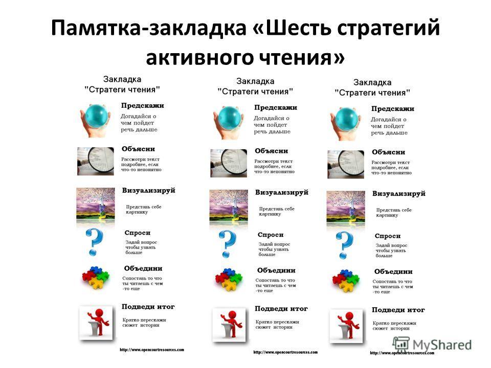 Памятка-закладка «Шесть стратегий активного чтения»