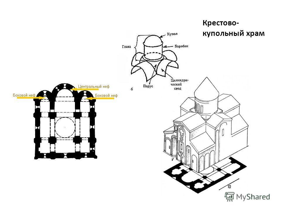 Крестово- купольный храм