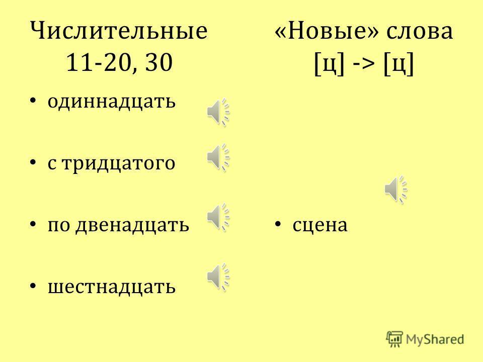 тся/ться - [ц] не справиться заупрямятся называется