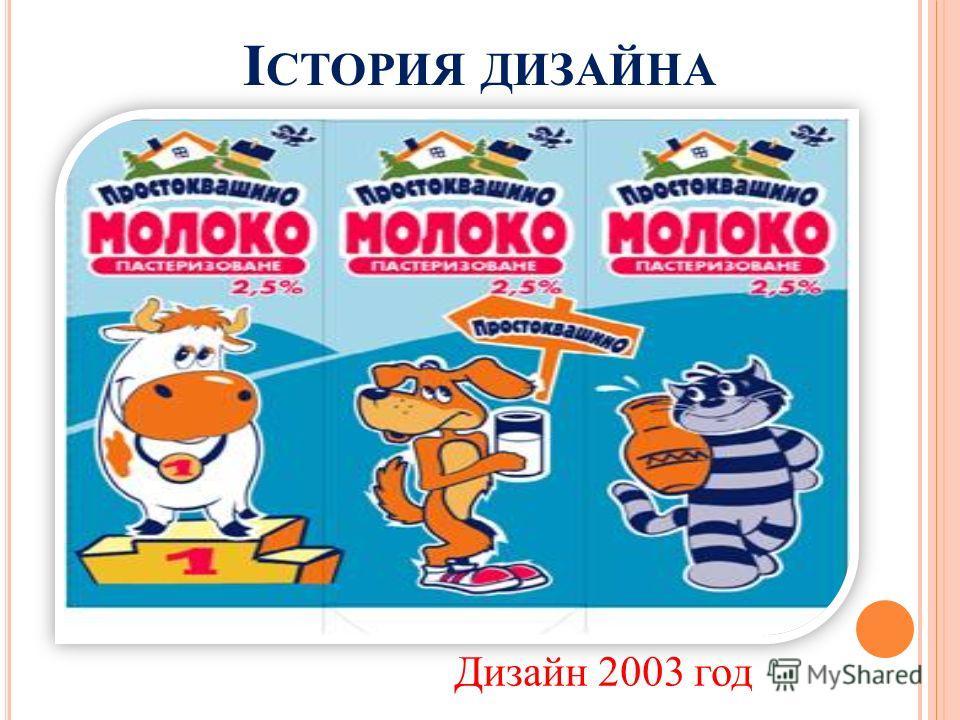 І СТОРИЯ ДИЗАЙНА Дизайн 2003 год