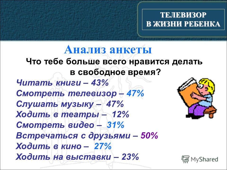 ТЕЛЕВИЗОР Анализ анкеты Что тебе больше всего нравится делать в свободное время? Читать книги – 43% Смотреть телевизор – 47% Слушать музыку – 47% Ходить в театры – 12% Смотреть видео – 31% Встречаться с друзьями – 50% Ходить в кино – 27% Ходить на вы