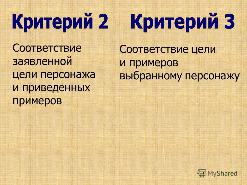 Соответствие заявленной цели персонажа и приведенных примеров Соответствие цели и примеров выбранному персонажу