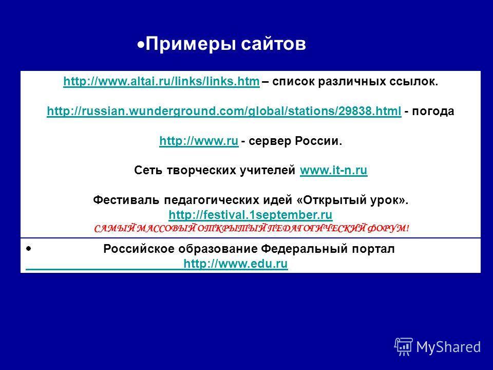 Примеры сайтов http://www.altai.ru/links/links.htmhttp://www.altai.ru/links/links.htm – список различных ссылок. http://russian.wunderground.com/global/stations/29838.htmlhttp://russian.wunderground.com/global/stations/29838. html - погода http://www