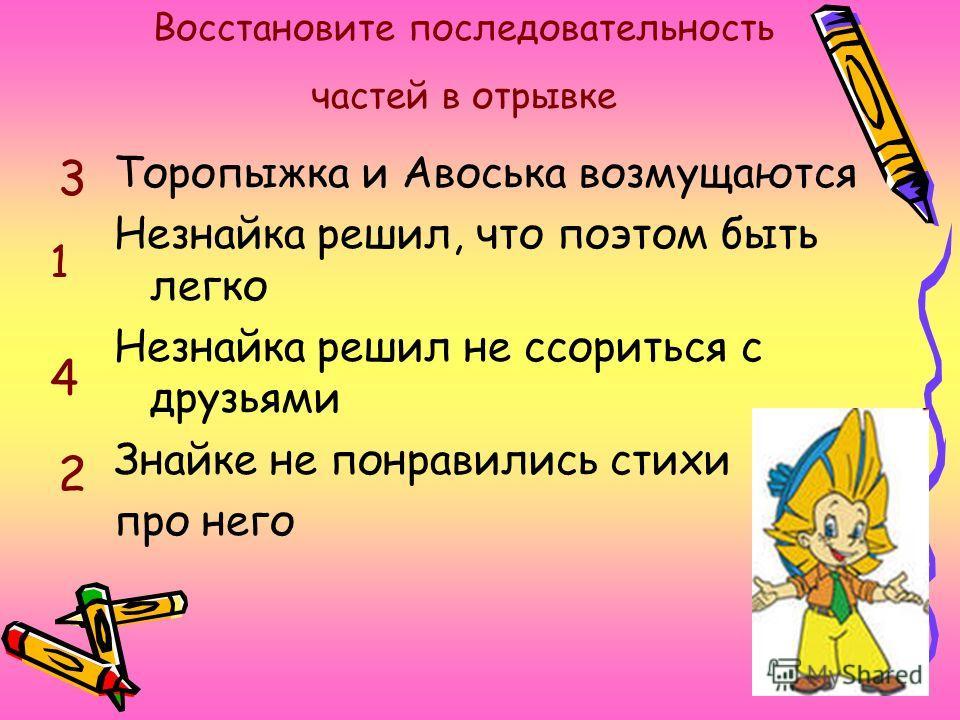Торопыжка и Авоська возмущаются Незнайка решил, что поэтом быть легко Незнайка решил не ссориться с друзьями Знайке не понравились стихи про него 1 2 4 3 Восстановите последовательность частей в отрывке