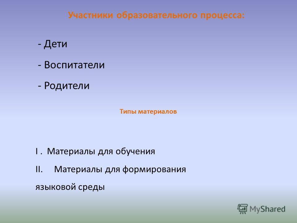 Участники образовательного процесса: I. Материалы для обучения II.Материалы для формирования языковой среды - Дети - Воспитатели - Родители Типы материалов