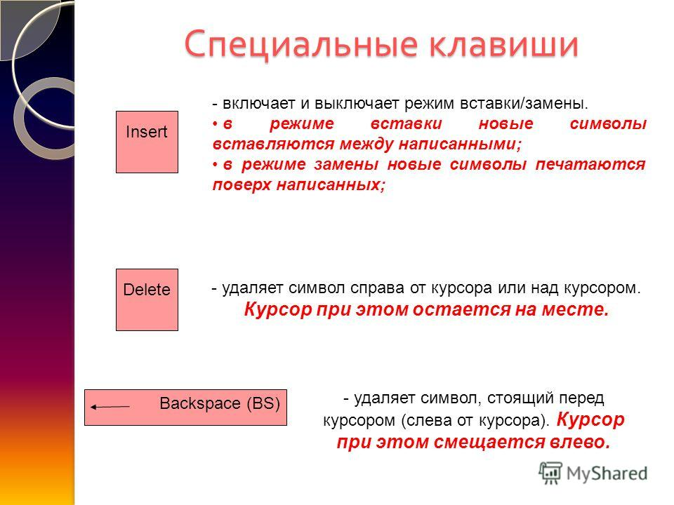 Специальные клавиши Insert Delete - удаляет символ справа от курсора или над курсором. Курсор при этом остается на месте. Backspace (BS) - удаляет символ, стоящий перед курсором (слева от курсора). Курсор при этом смещается влево. - включает и выключ
