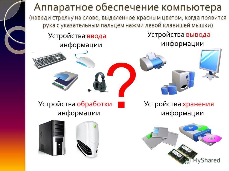 Аппаратное обеспечение компьютера ( наведи стрелку на слово, выделенное красным цветом, когда появится рука с указательным пальцем нажми левой клавишей мышки ) Устройства ввода информации Устройства вывода информации Устройства обработки информации У