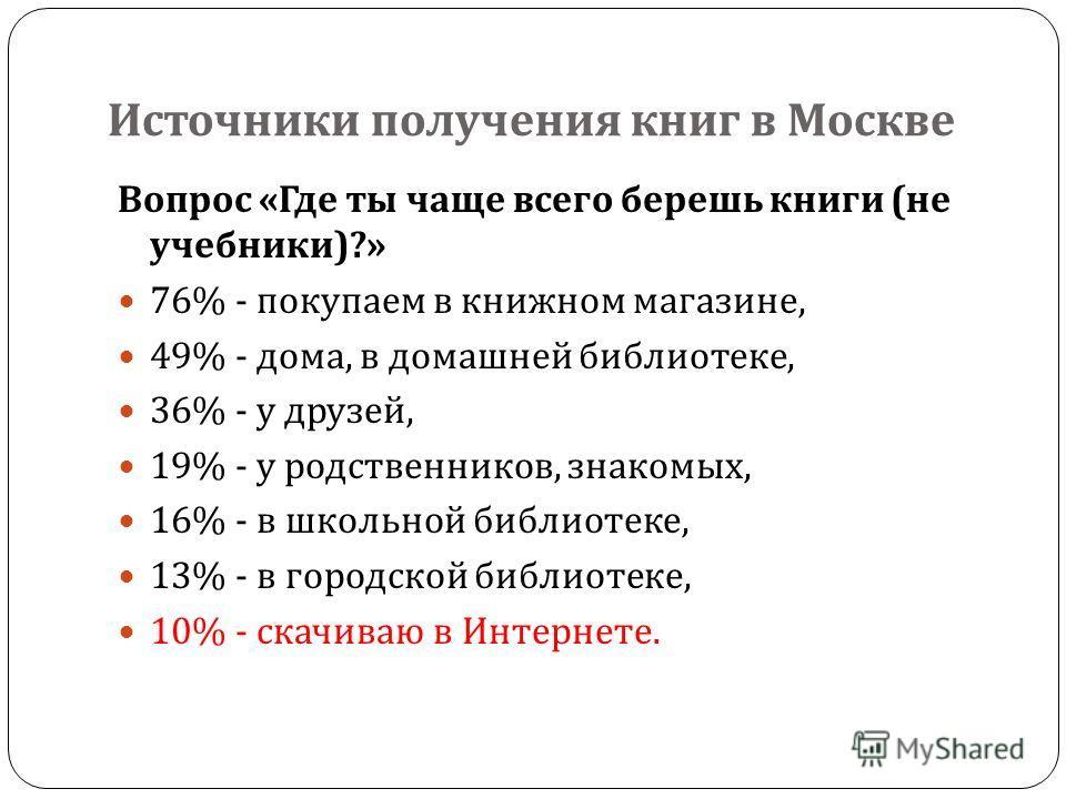 Источники получения книг в Москве Вопрос « Где ты чаще всего берешь книги ( не учебники )?» 76% - покупаем в книжном магазине, 49% - дома, в домашней библиотеке, 36% - у друзей, 19% - у родственников, знакомых, 16% - в школьной библиотеке, 13% - в го