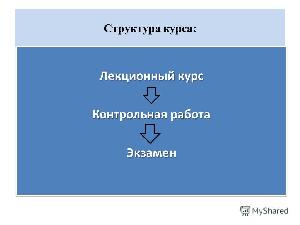 Структура курса: Лекционный курс Контрольная работа Экзамен Лекционный курс Контрольная работа Экзамен