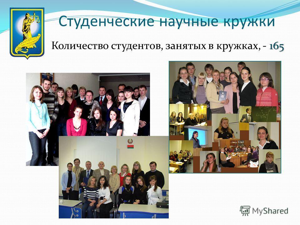 Студенческие научные кружки 165 Количество студентов, занятых в кружках, - 165