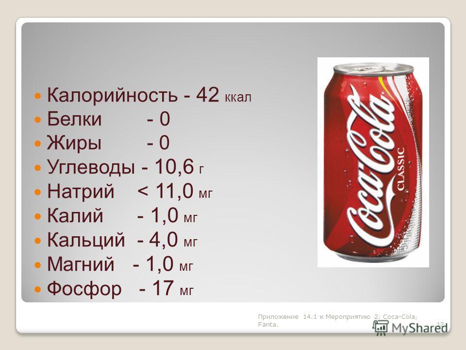 Калорийность - 42 ккал Белки - 0 Жиры - 0 Углеводы - 10,6 г Натрий < 11,0 мг Калий - 1,0 мг Кальций - 4,0 мг Магний - 1,0 мг Фосфор - 17 мг 12 Приложение 14.1 к Мероприятию 2. Coca-Cola, Fanta.