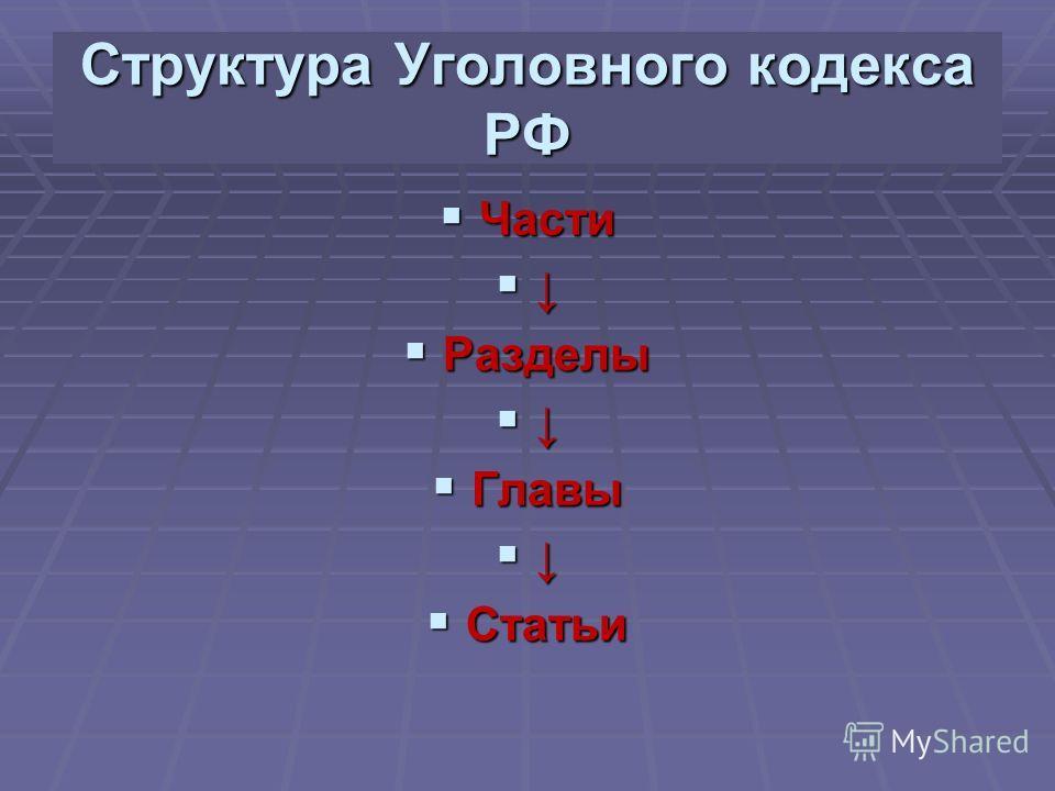 Структура Уголовного кодекса РФ Части Части Разделы Разделы Главы Главы Статьи Статьи