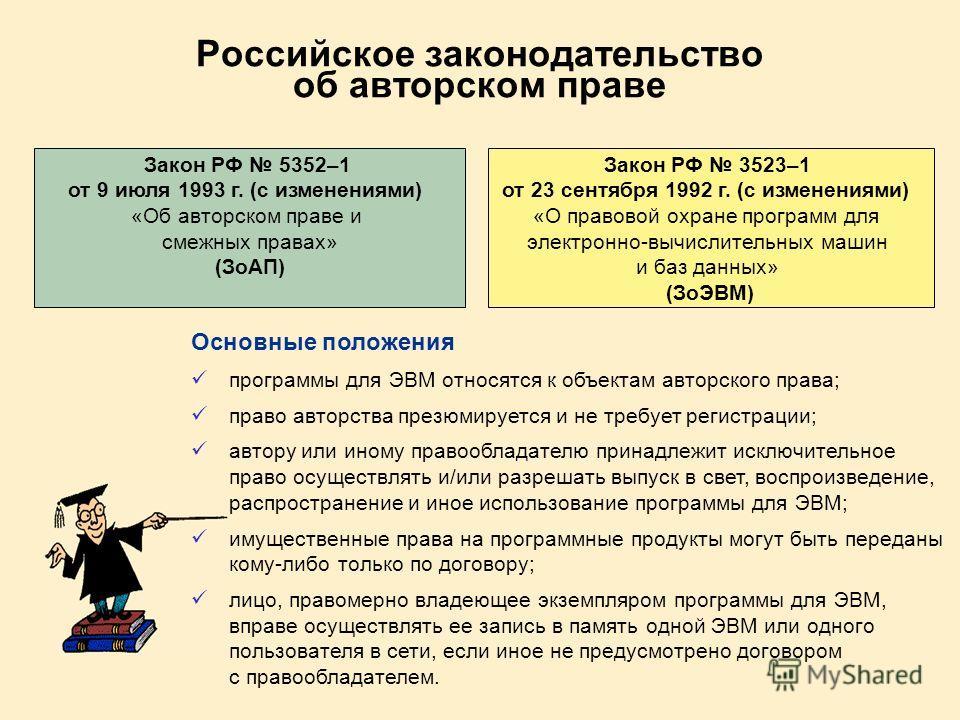 Российское законодательство об авторском праве Закон РФ 5352–1 от 9 июля 1993 г. (с изменениями) «Об авторском праве и смежных правах» (ЗоАП) Закон РФ 3523–1 от 23 сентября 1992 г. (с изменениями) «О правовой охране программ для электронно-вычислител