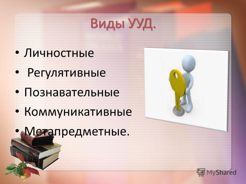 Виды УУД. Личностные Регулятивные Познавательные Коммуникативные Метапредметные.