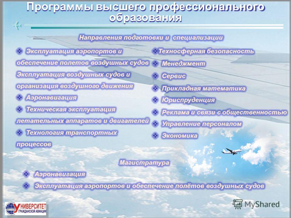 Программы высшего профессионального образования